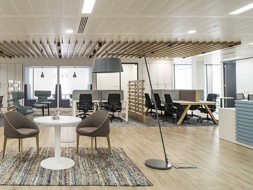 Office space for rent London shared space